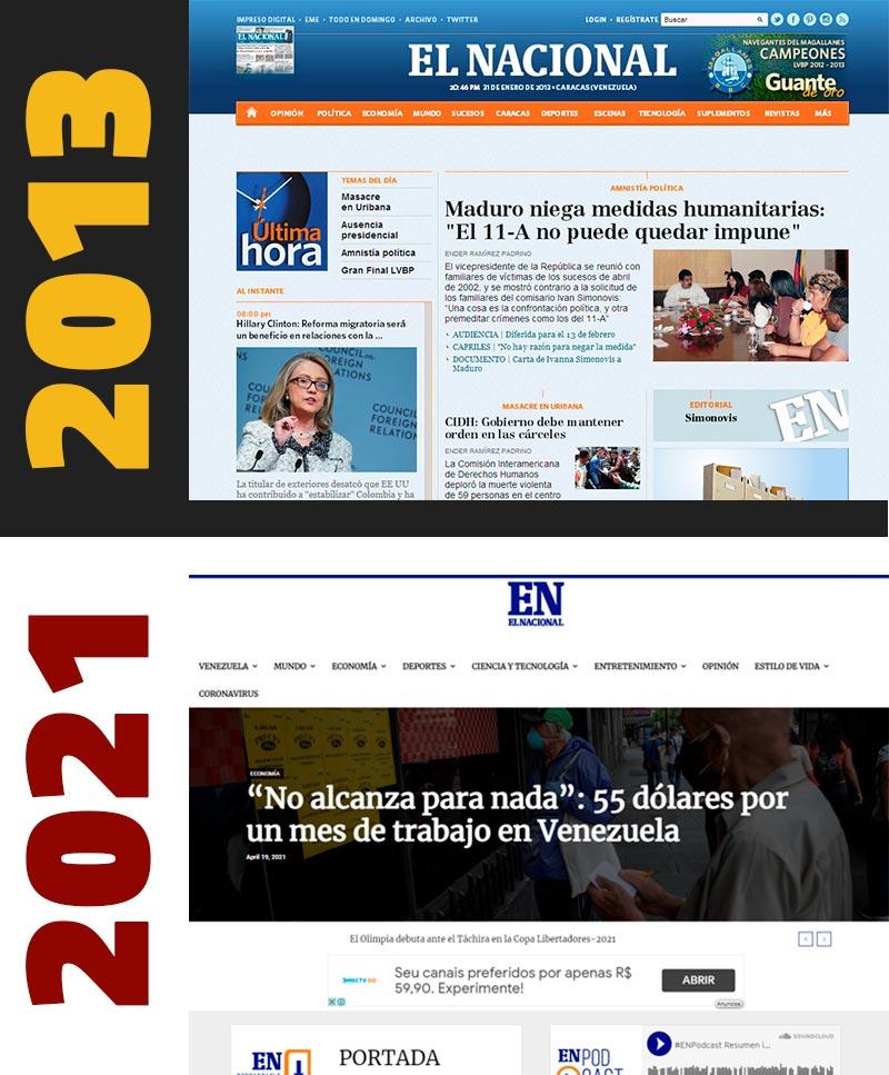 Como eram os principais jornais de língua espanhola em 2013